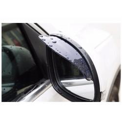 Дъждобран за огледала